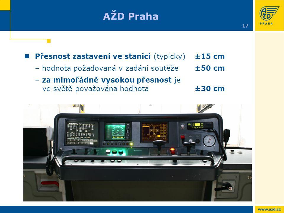 AŽD Praha Přesnost zastavení ve stanici (typicky) ±15 cm