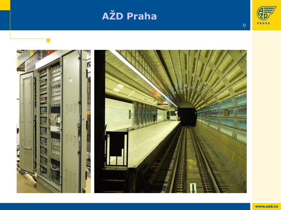 AŽD Praha 9