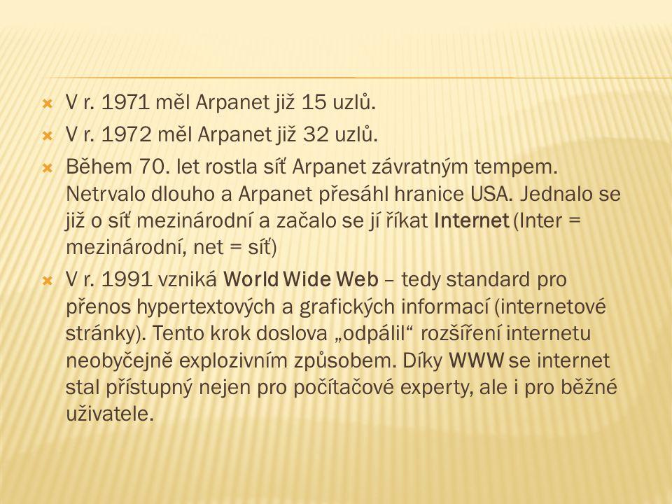 V r. 1971 měl Arpanet již 15 uzlů. V r. 1972 měl Arpanet již 32 uzlů.