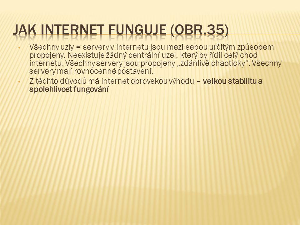 Jak internet funguje (obr.35)