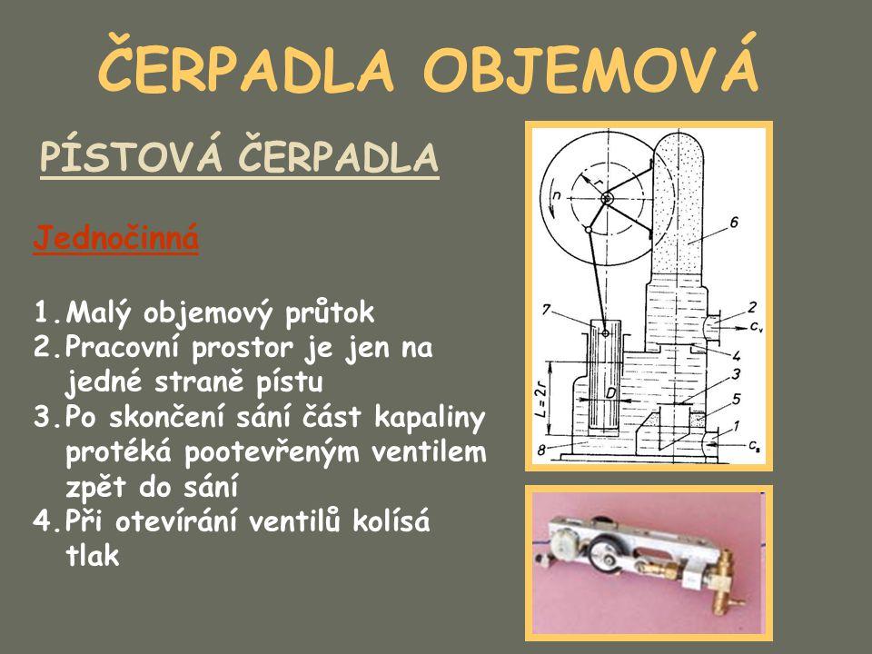 ČERPADLA OBJEMOVÁ PÍSTOVÁ ČERPADLA Jednočinná Malý objemový průtok