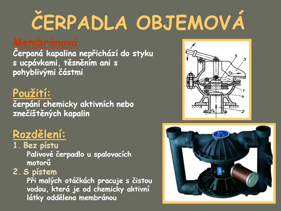 ČERPADLA OBJEMOVÁ Membránová Použití: Rozdělení: