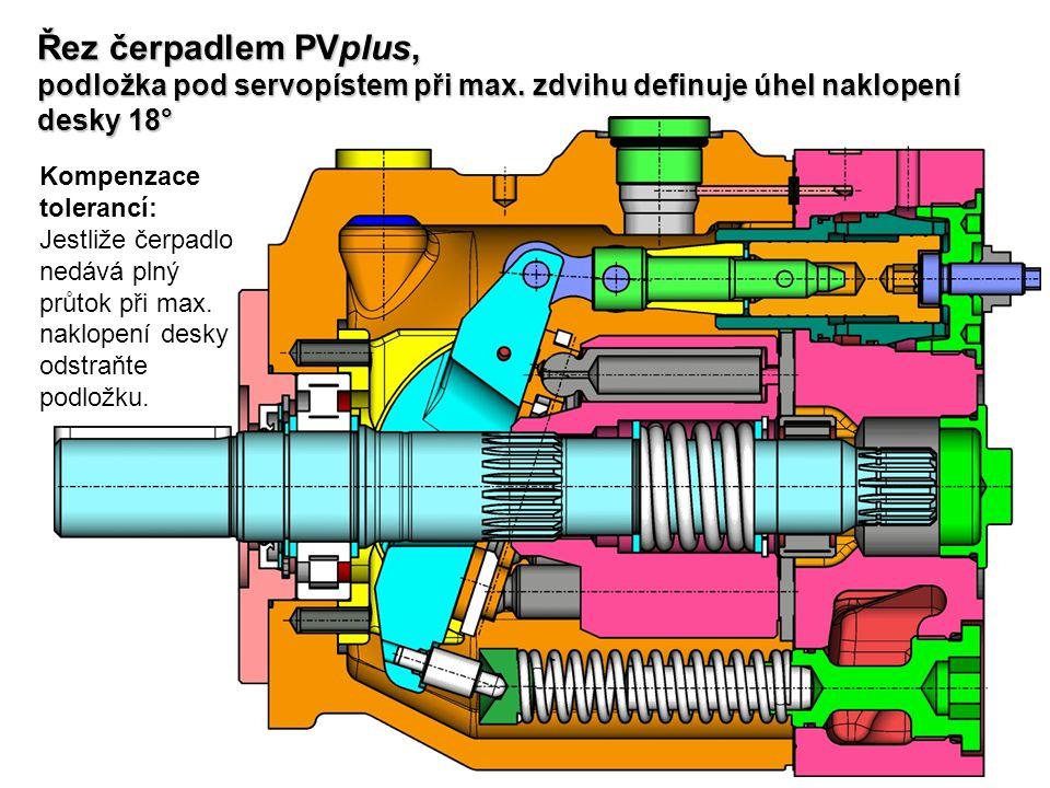 Řez čerpadlem PVplus, podložka pod servopístem při max