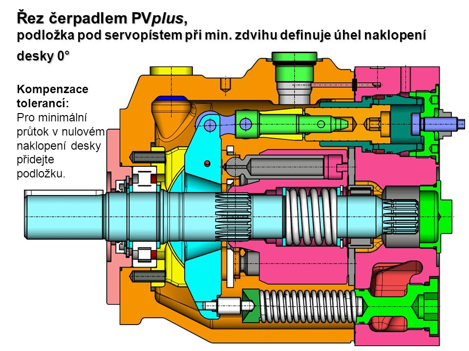 Řez čerpadlem PVplus, podložka pod servopístem při min