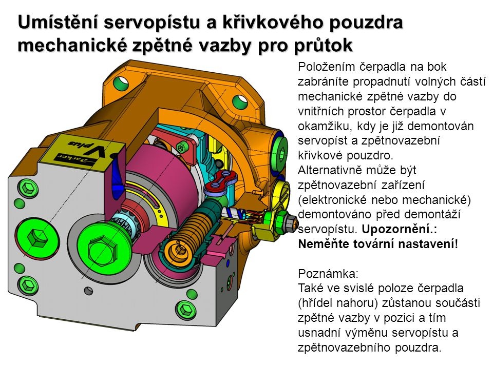 Umístění servopístu a křivkového pouzdra mechanické zpětné vazby pro průtok