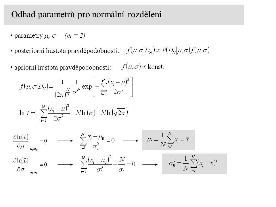 Odhad parametrů pro normální rozdělení