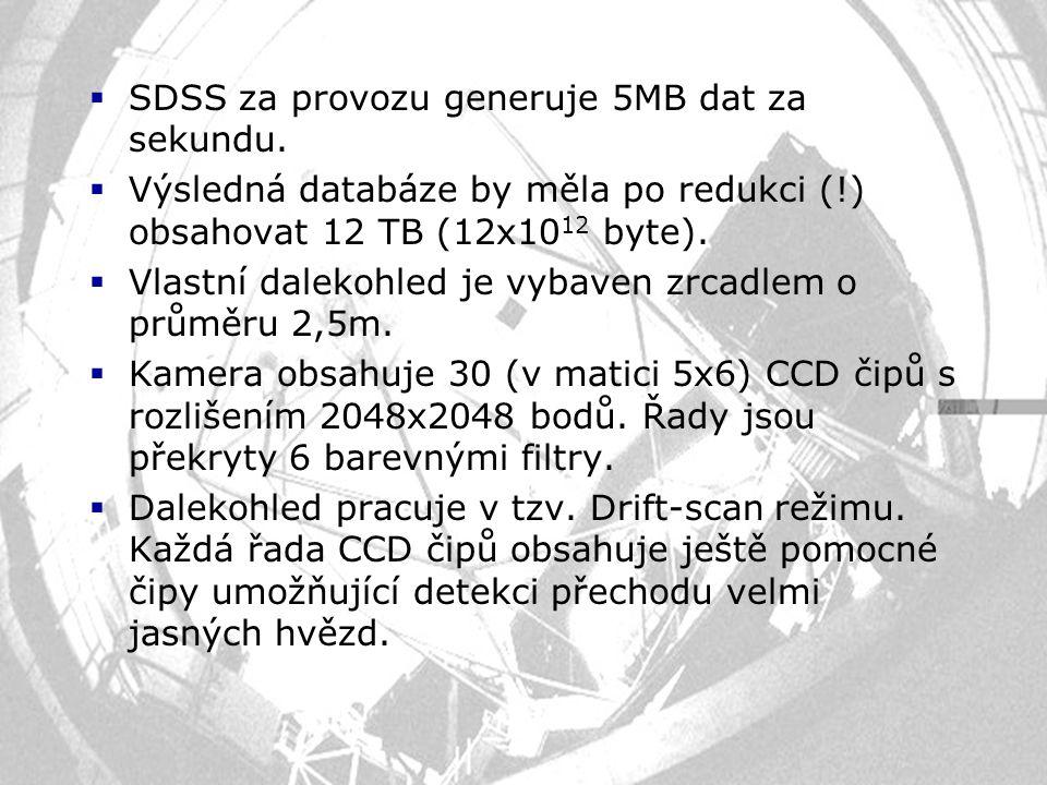 SDSS za provozu generuje 5MB dat za sekundu.