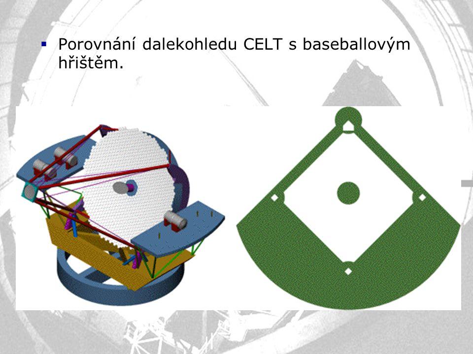 Porovnání dalekohledu CELT s baseballovým hřištěm.
