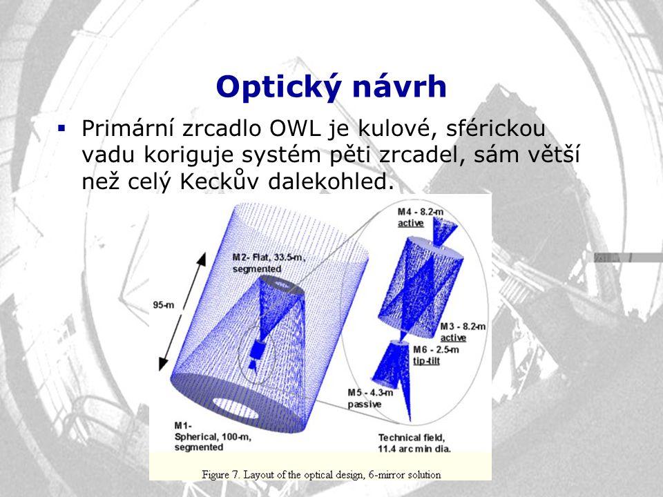 Optický návrh Primární zrcadlo OWL je kulové, sférickou vadu koriguje systém pěti zrcadel, sám větší než celý Keckův dalekohled.