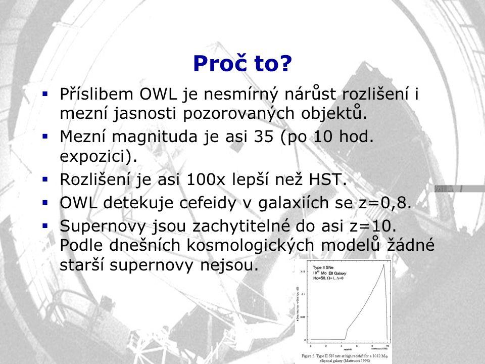 Proč to Příslibem OWL je nesmírný nárůst rozlišení i mezní jasnosti pozorovaných objektů. Mezní magnituda je asi 35 (po 10 hod. expozici).