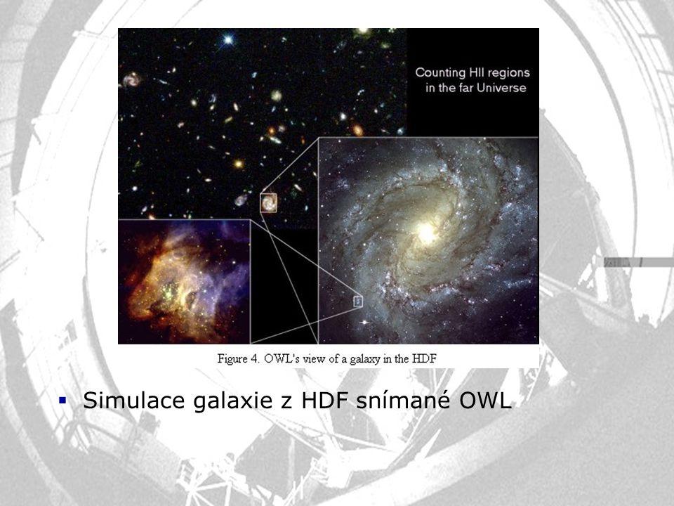 Simulace galaxie z HDF snímané OWL