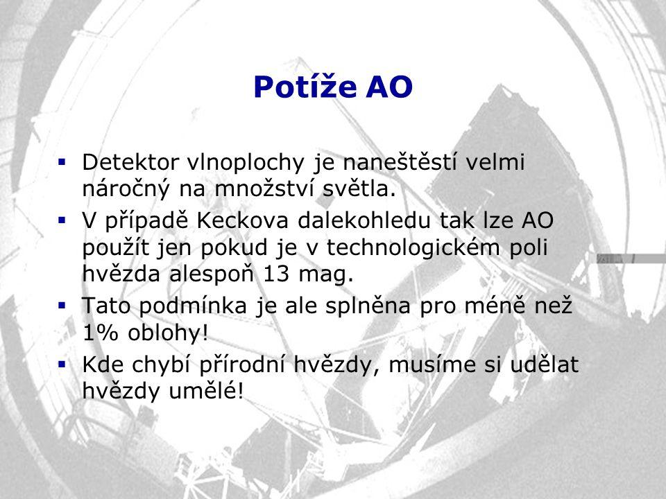 Potíže AO Detektor vlnoplochy je naneštěstí velmi náročný na množství světla.