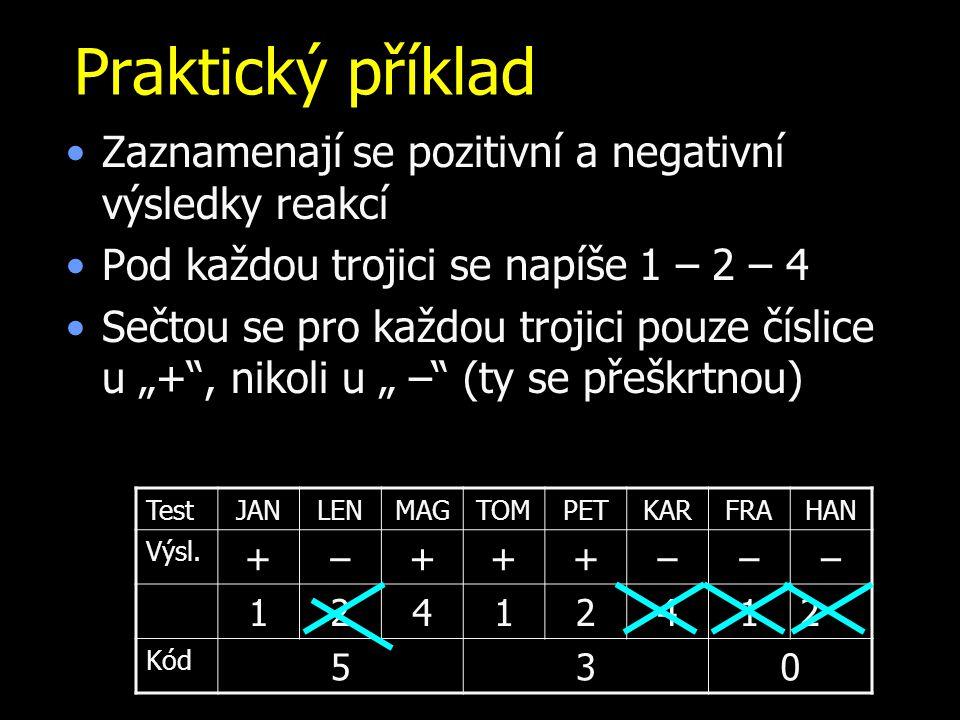 Praktický příklad Zaznamenají se pozitivní a negativní výsledky reakcí