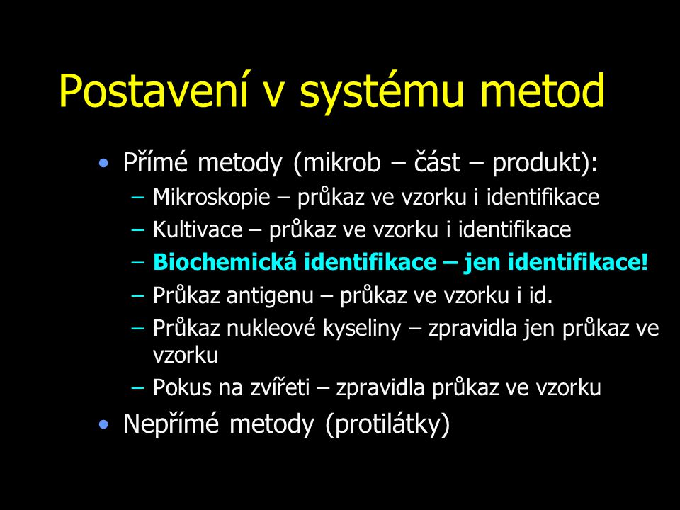 Postavení v systému metod