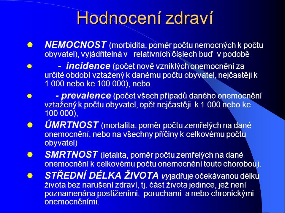 Hodnocení zdraví NEMOCNOST (morbidita, poměr počtu nemocných k počtu obyvatel), vyjádřitelná v relativních číslech buď v podobě.