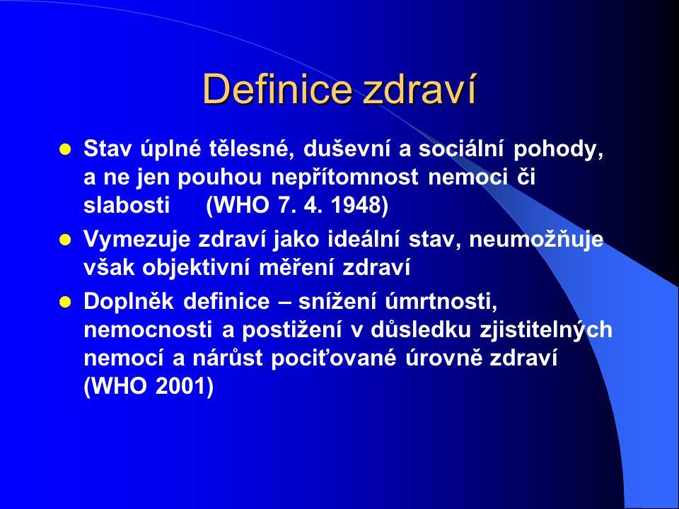 Definice zdraví Stav úplné tělesné, duševní a sociální pohody, a ne jen pouhou nepřítomnost nemoci či slabosti (WHO 7. 4. 1948)
