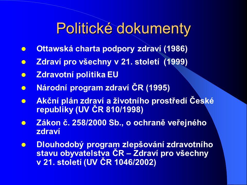 Politické dokumenty Ottawská charta podpory zdraví (1986)