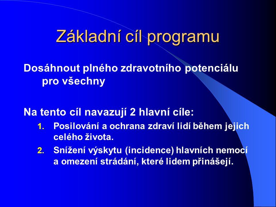 Základní cíl programu Dosáhnout plného zdravotního potenciálu pro všechny. Na tento cíl navazují 2 hlavní cíle: