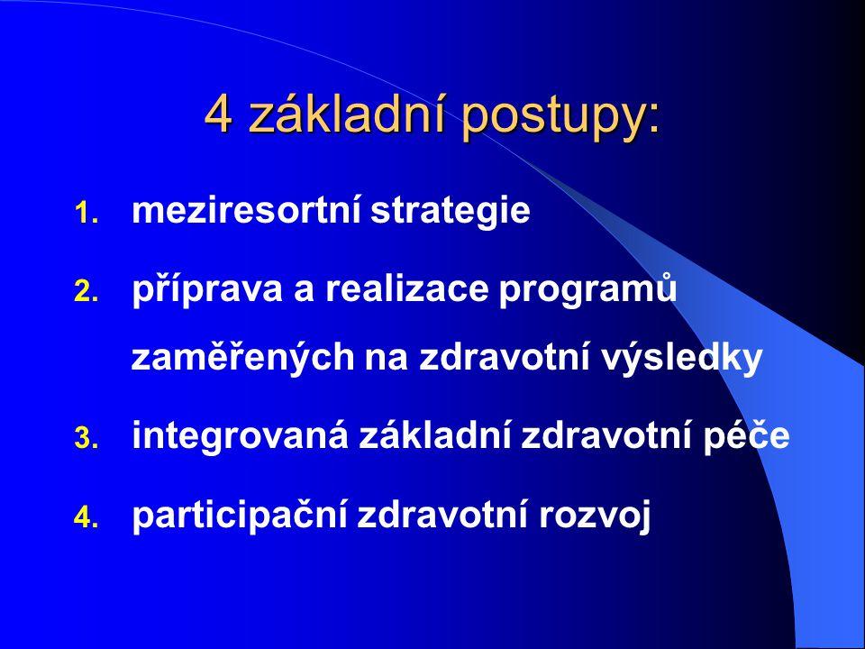 4 základní postupy: meziresortní strategie