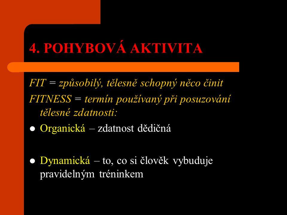 4. POHYBOVÁ AKTIVITA FIT = způsobilý, tělesně schopný něco činit