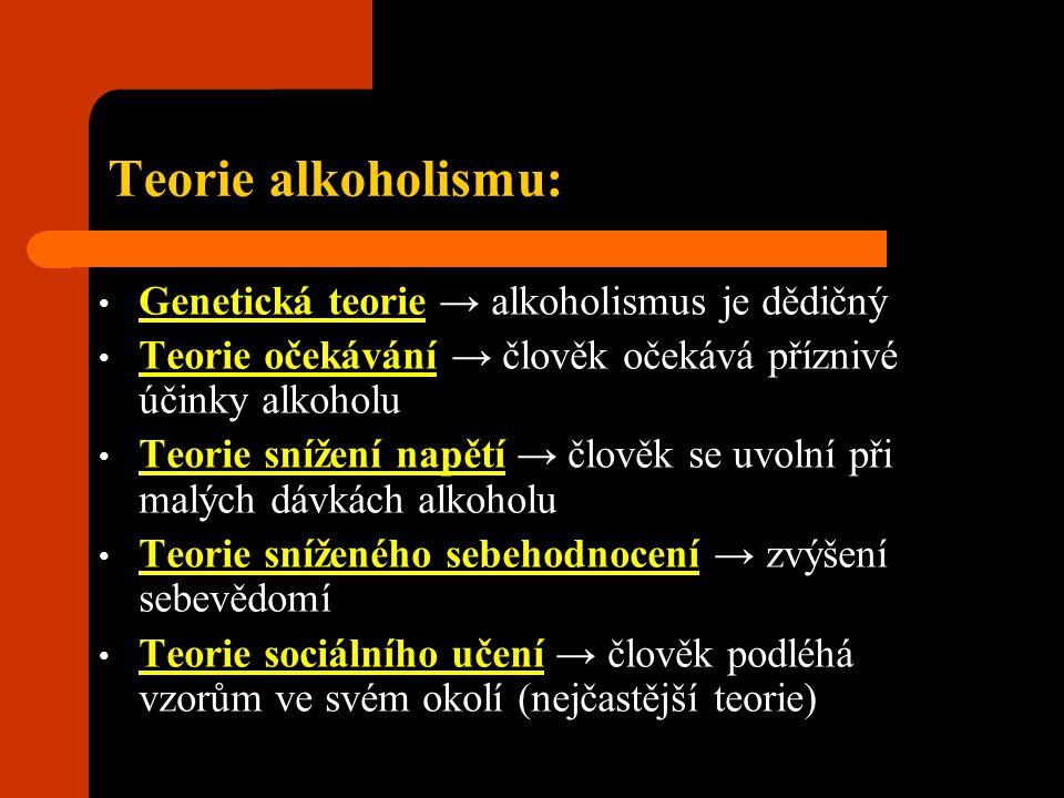 Teorie alkoholismu: Genetická teorie → alkoholismus je dědičný
