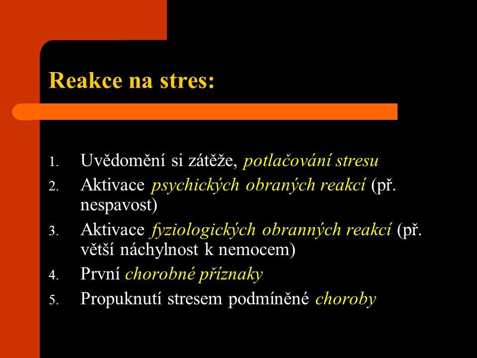 Reakce na stres: Uvědomění si zátěže, potlačování stresu