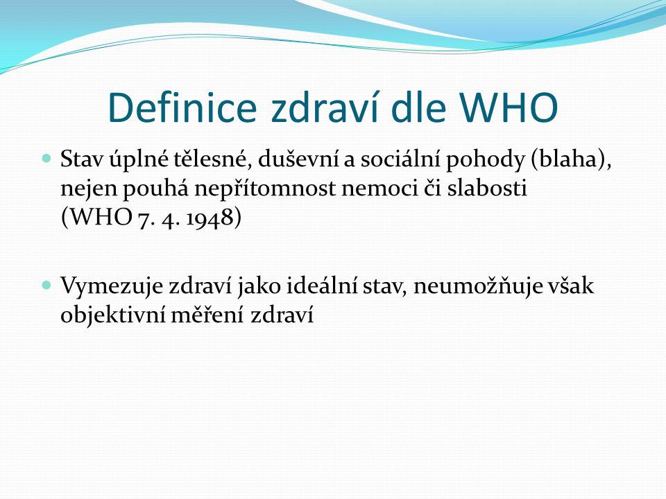 Definice zdraví dle WHO