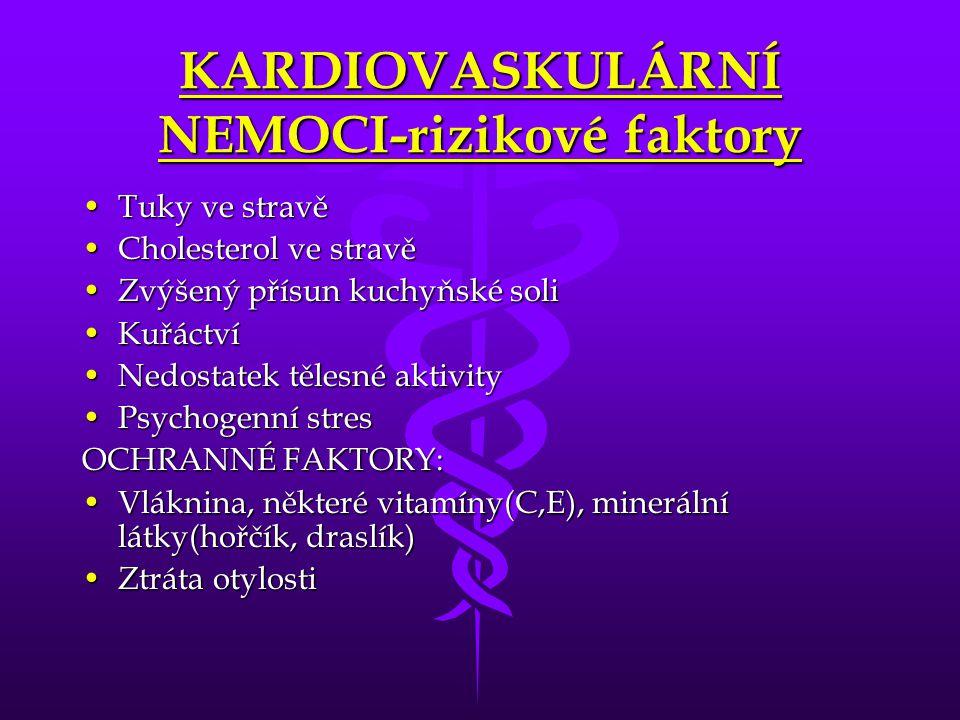 KARDIOVASKULÁRNÍ NEMOCI-rizikové faktory