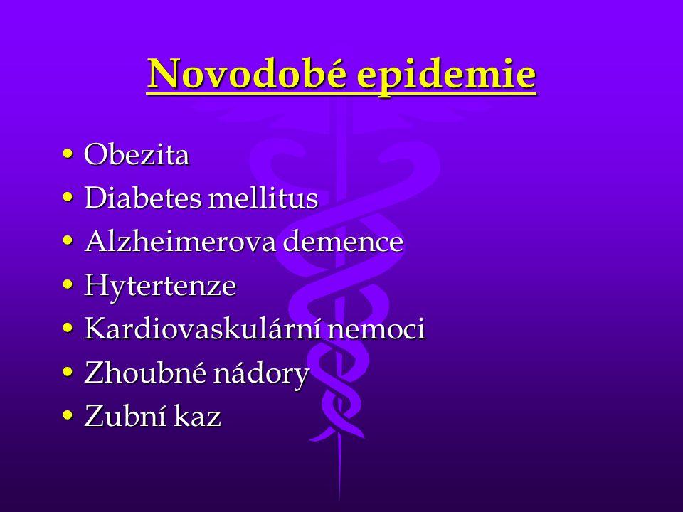 Novodobé epidemie Obezita Diabetes mellitus Alzheimerova demence