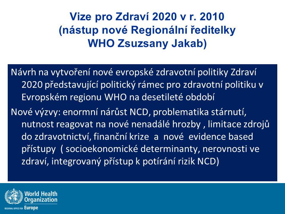 Vize pro Zdraví 2020 v r. 2010 (nástup nové Regionální ředitelky WHO Zsuzsany Jakab)