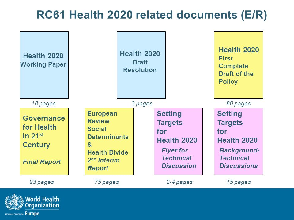 RC61 Health 2020 related documents (E/R)