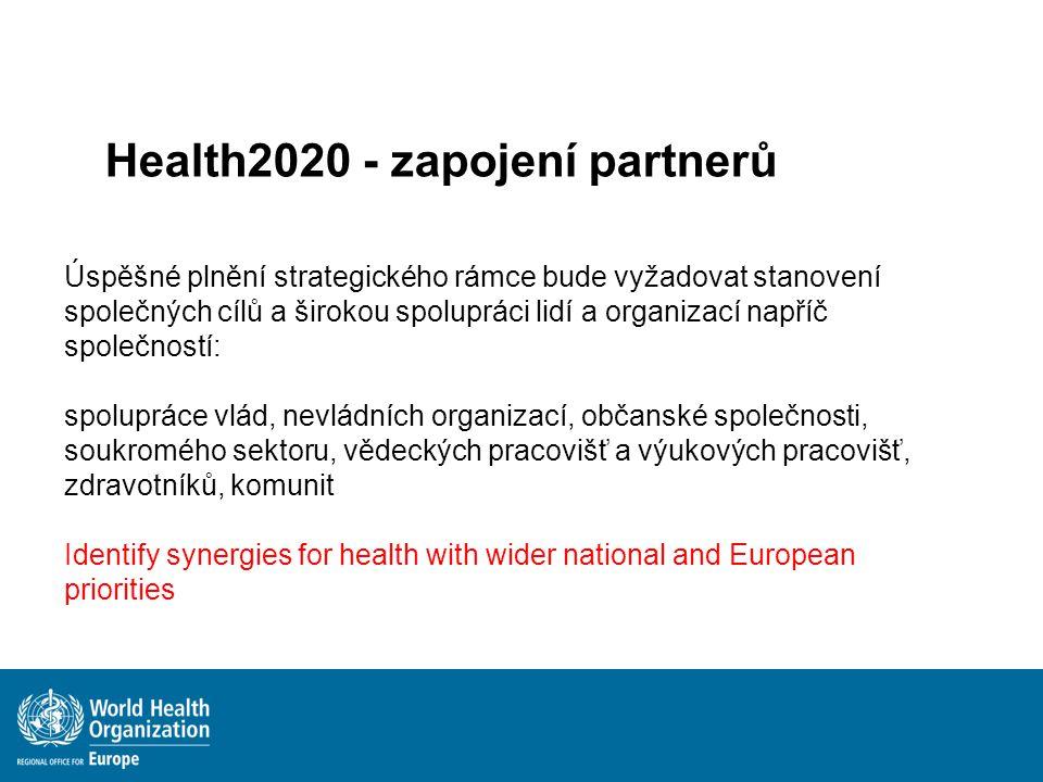 Health2020 - zapojení partnerů