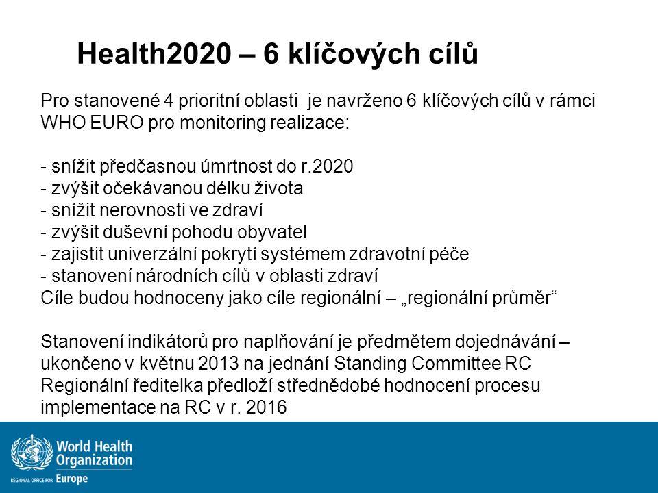 Health2020 – 6 klíčových cílů