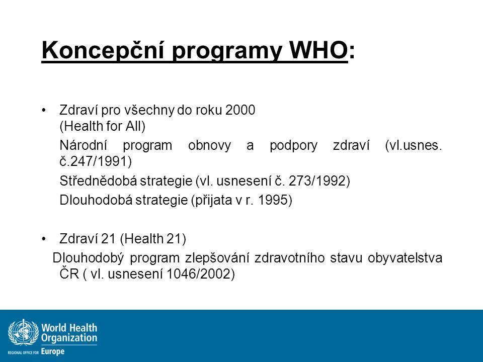 Koncepční programy WHO: