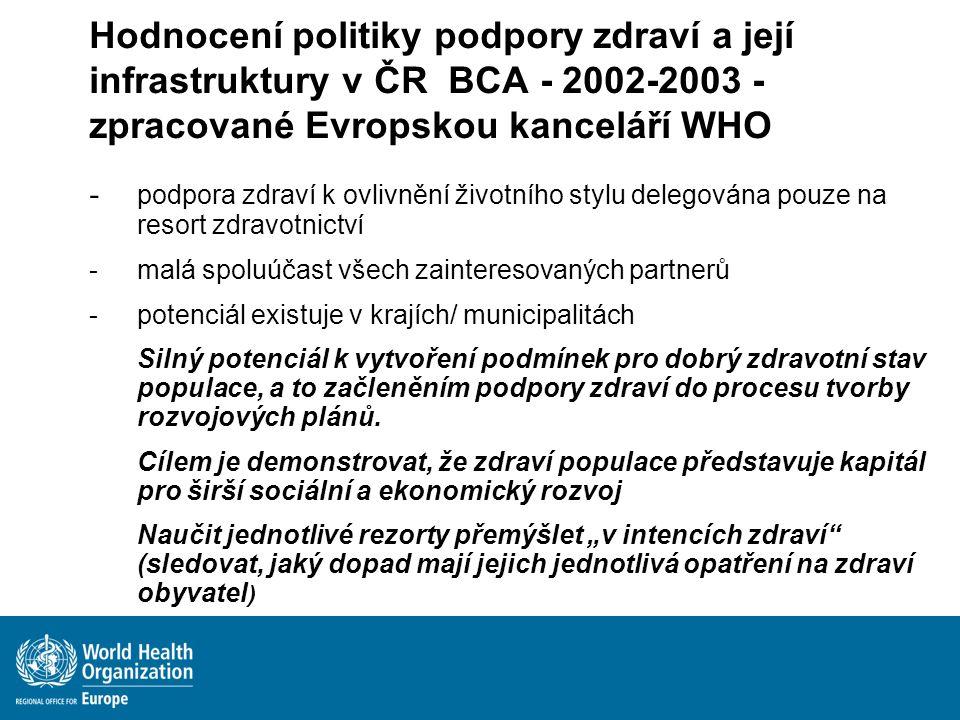 Hodnocení politiky podpory zdraví a její infrastruktury v ČR BCA - 2002-2003 - zpracované Evropskou kanceláří WHO