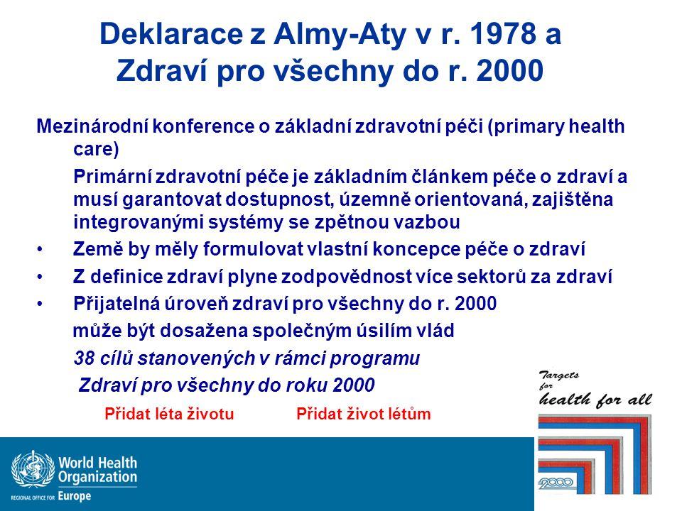 Deklarace z Almy-Aty v r. 1978 a Zdraví pro všechny do r. 2000