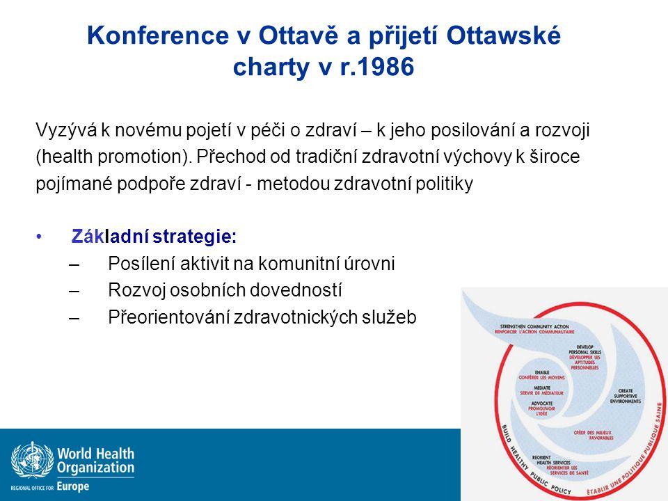 Konference v Ottavě a přijetí Ottawské charty v r.1986