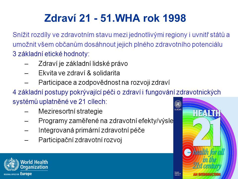 Zdraví 21 - 51.WHA rok 1998 Snížit rozdíly ve zdravotním stavu mezi jednotlivými regiony i uvnitř států a.