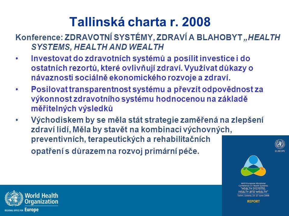 """Tallinská charta r. 2008 Konference: ZDRAVOTNÍ SYSTÉMY, ZDRAVÍ A BLAHOBYT """"HEALTH SYSTEMS, HEALTH AND WEALTH."""