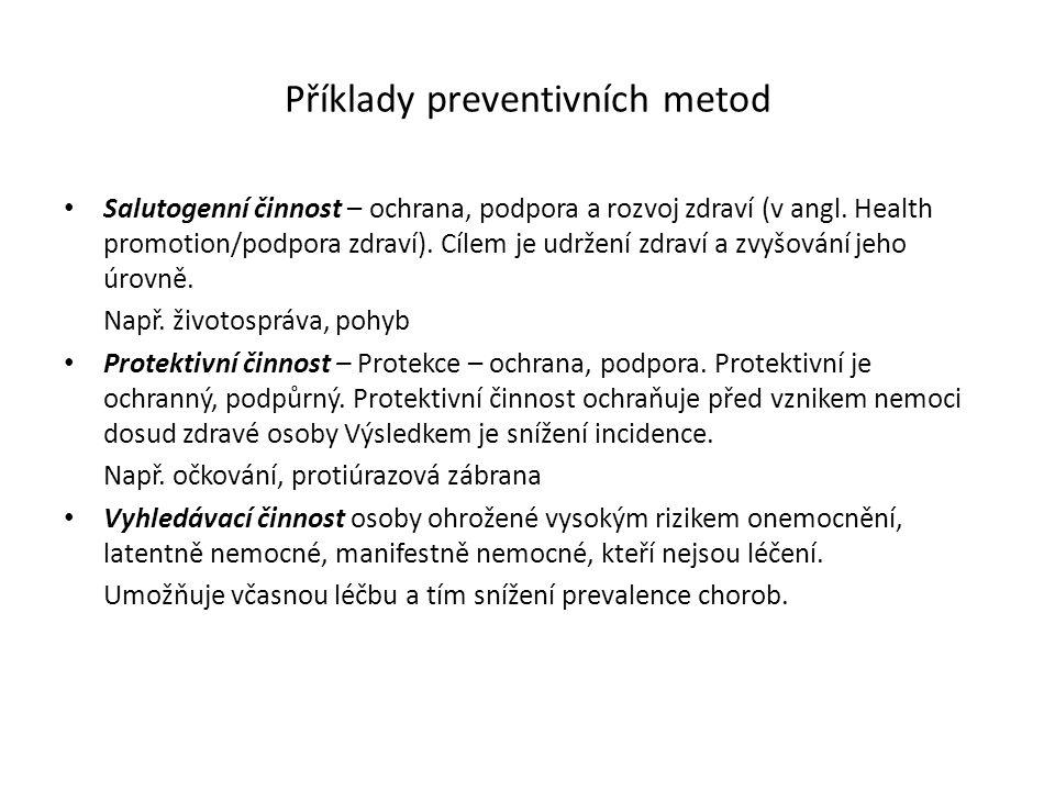 Příklady preventivních metod