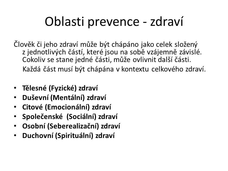 Oblasti prevence - zdraví