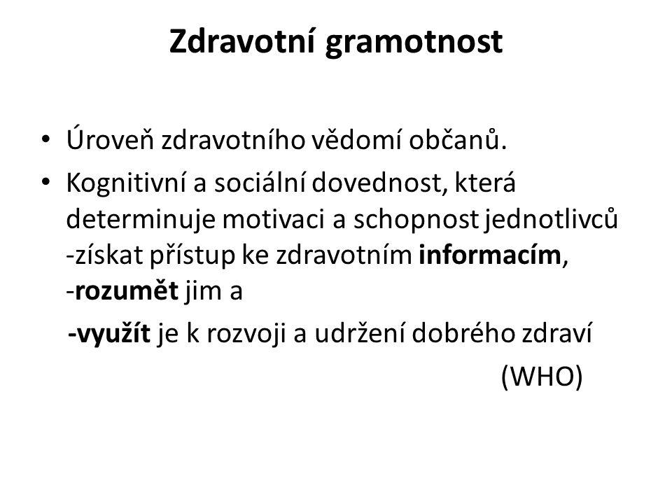 Zdravotní gramotnost Úroveň zdravotního vědomí občanů.