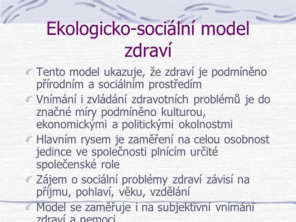 Ekologicko-sociální model zdraví