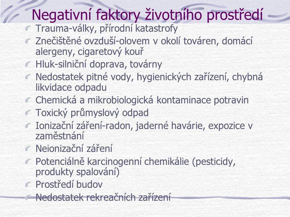 Negativní faktory životního prostředí