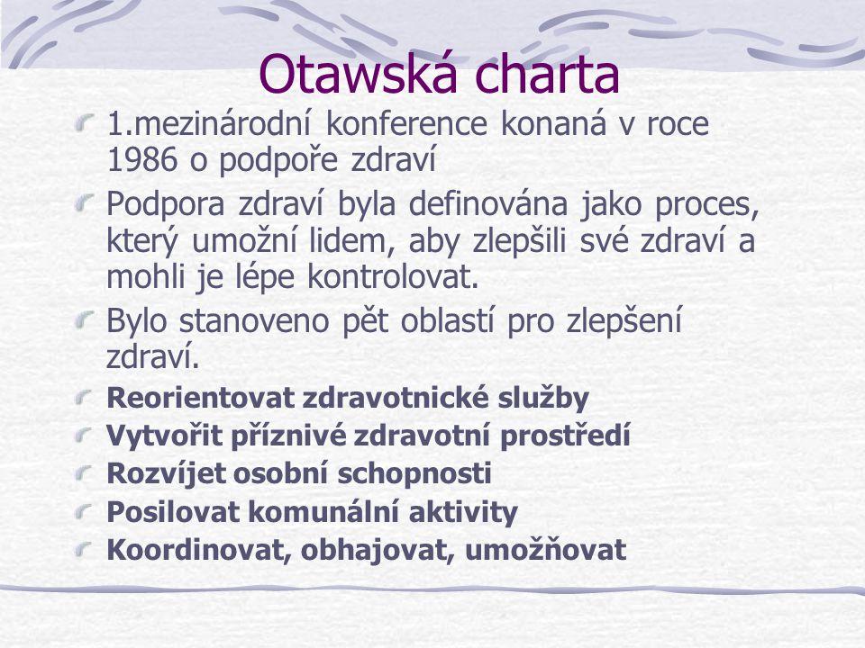 Otawská charta 1.mezinárodní konference konaná v roce 1986 o podpoře zdraví.