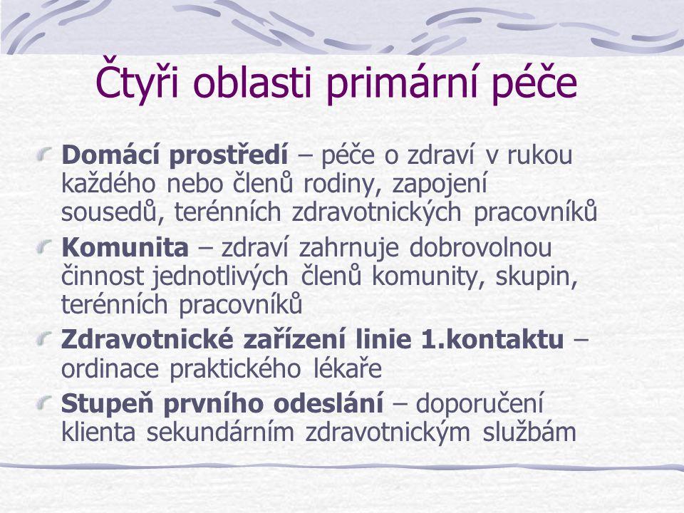 Čtyři oblasti primární péče