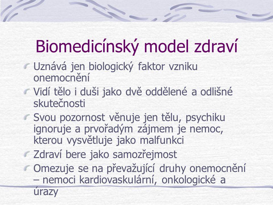 Biomedicínský model zdraví
