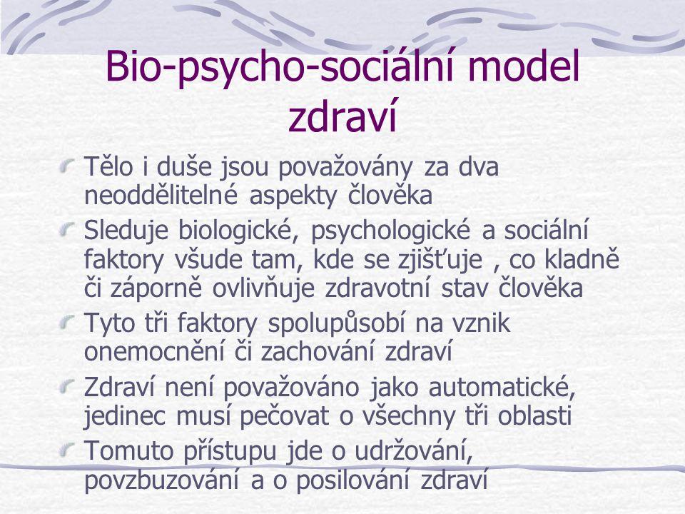 Bio-psycho-sociální model zdraví