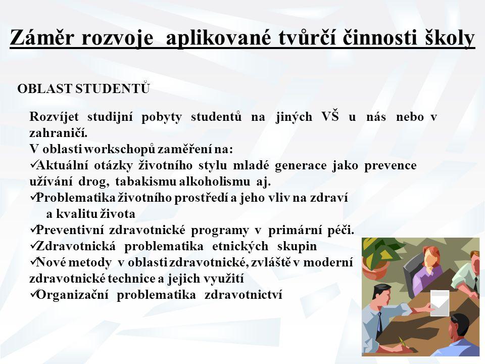 Záměr rozvoje aplikované tvůrčí činnosti školy