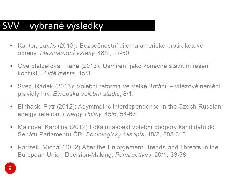 SVV – vybrané výsledky Kantor, Lukáš (2013): Bezpečnostní dilema americké protiraketové obrany, Mezinárodní vztahy, 48/2, 27-50.